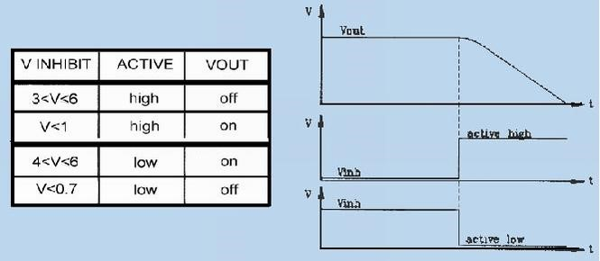 Use of switching power supplies